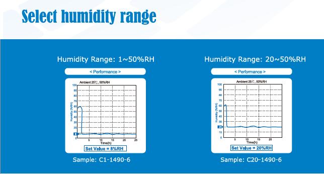 Humidity range.png